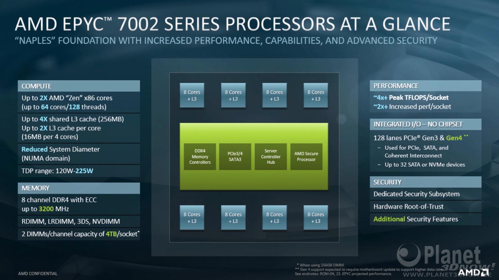 AMD-HPC-AI_10