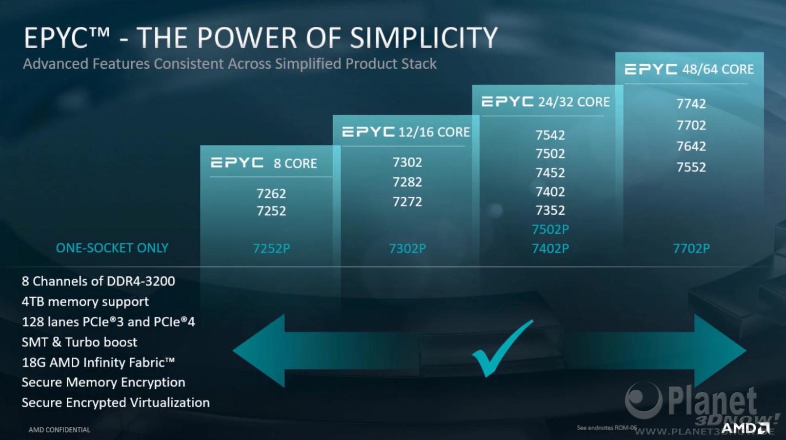 AMD-HPC-AI_12