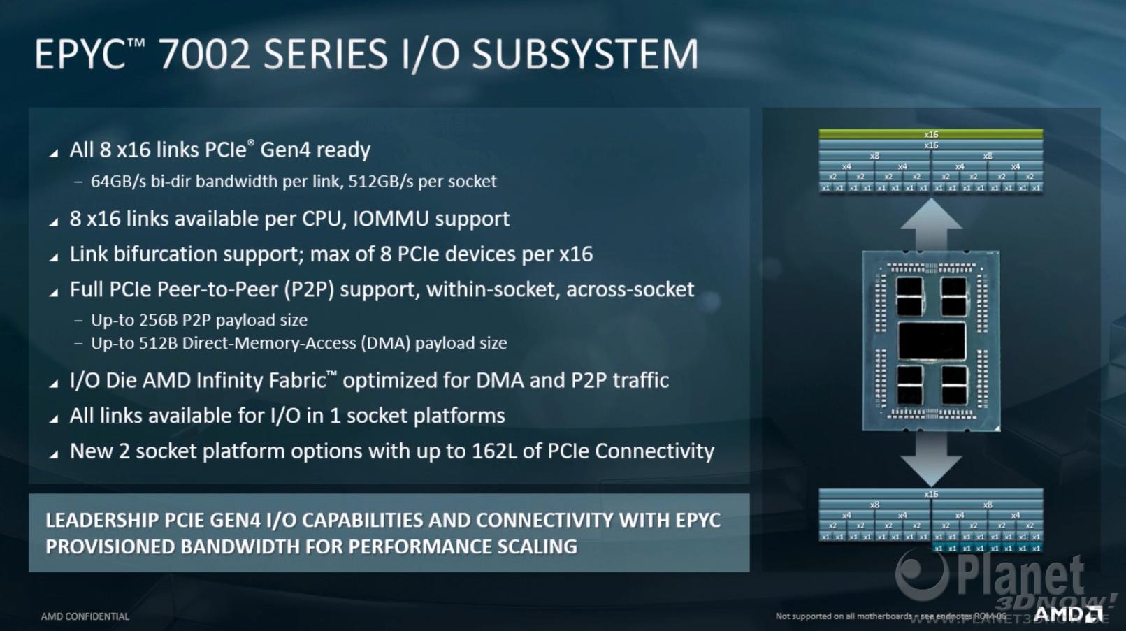 AMD-HPC-AI_16