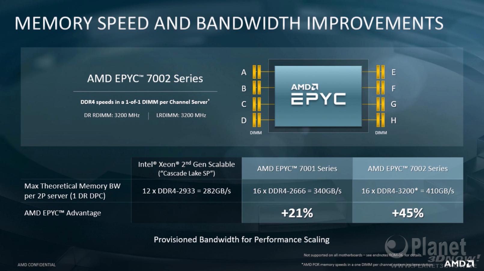 AMD-HPC-AI_17