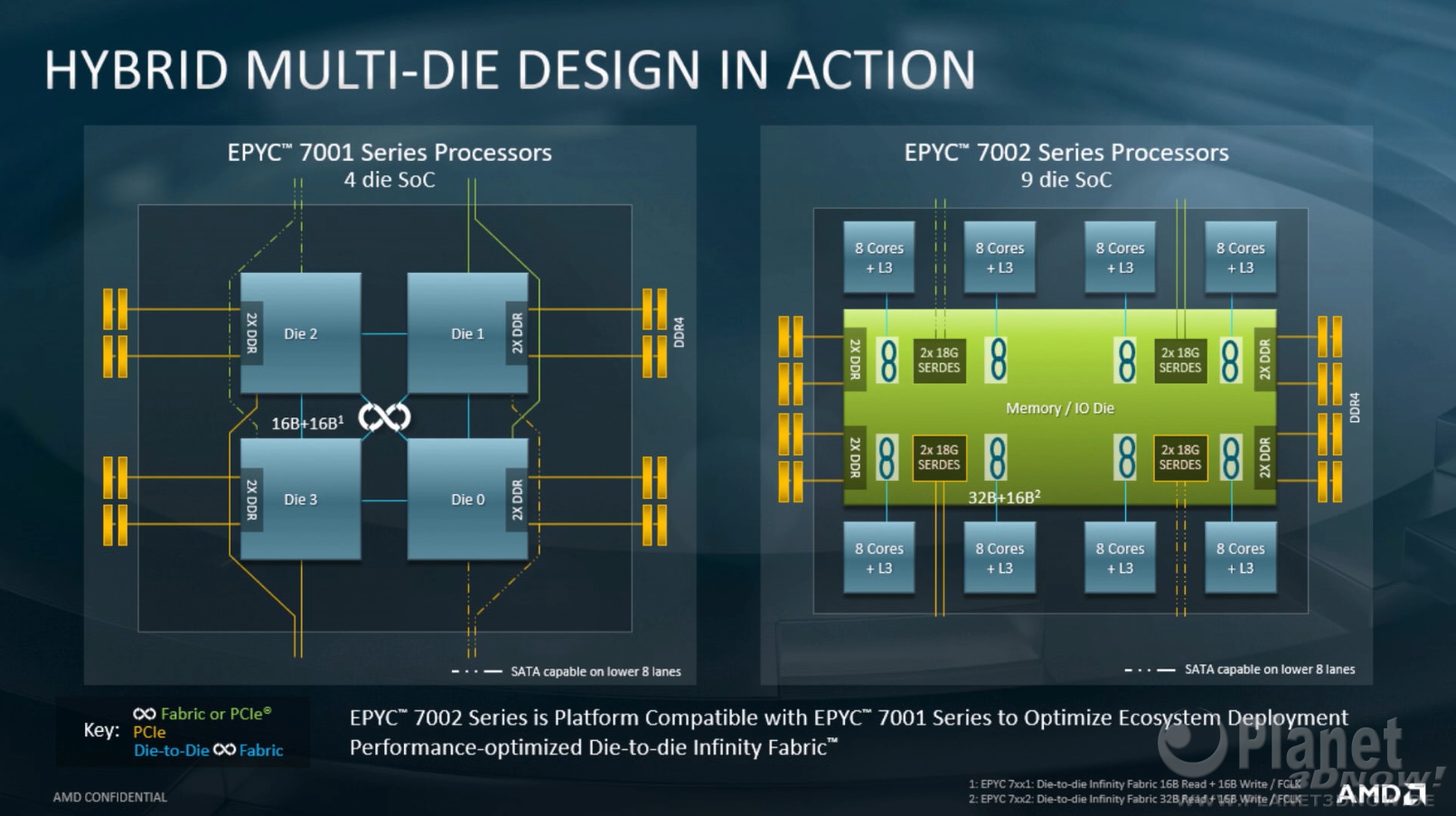 AMD-HPC-AI_19