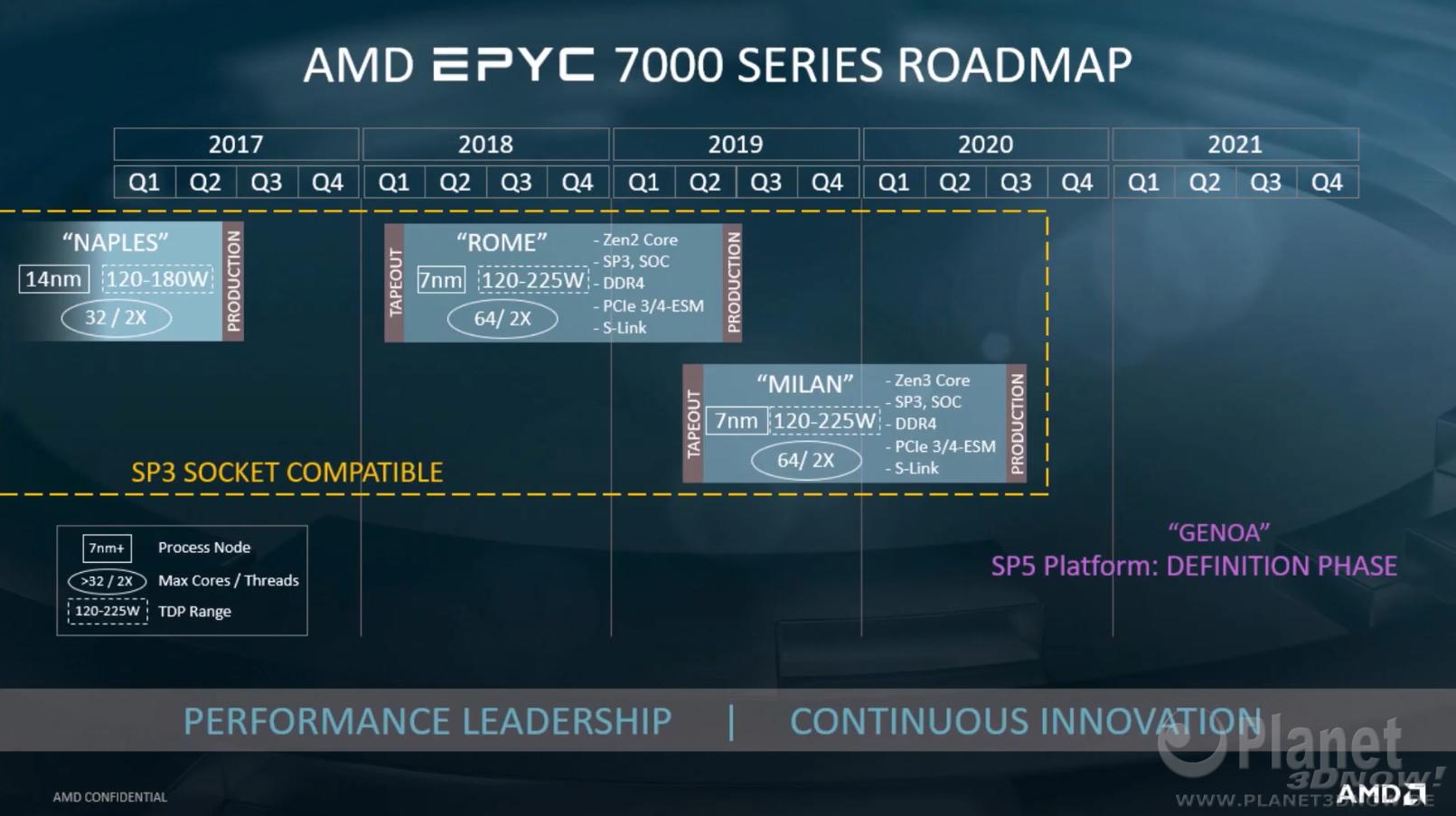 AMD-HPC-AI_2