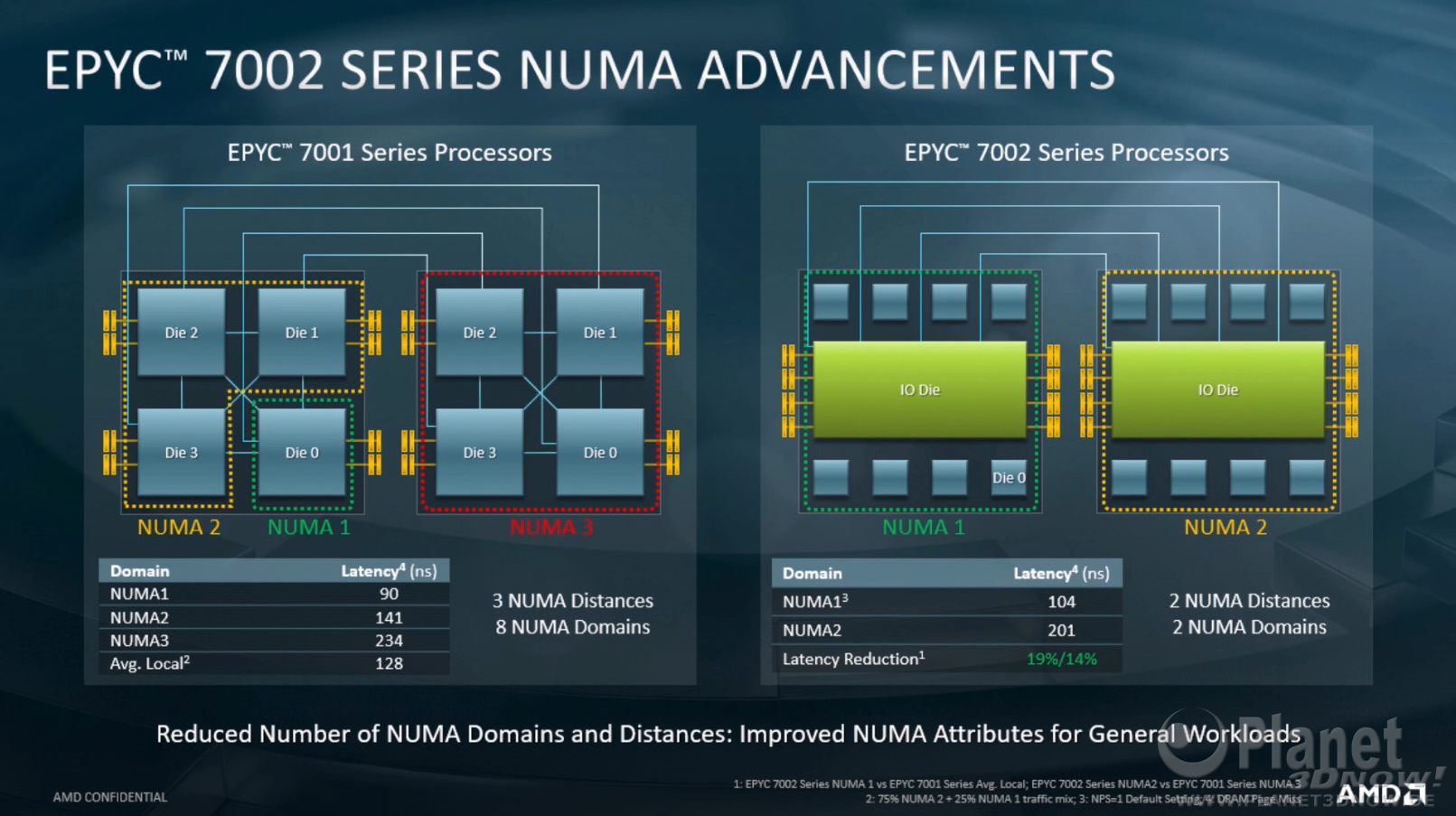 AMD-HPC-AI_20