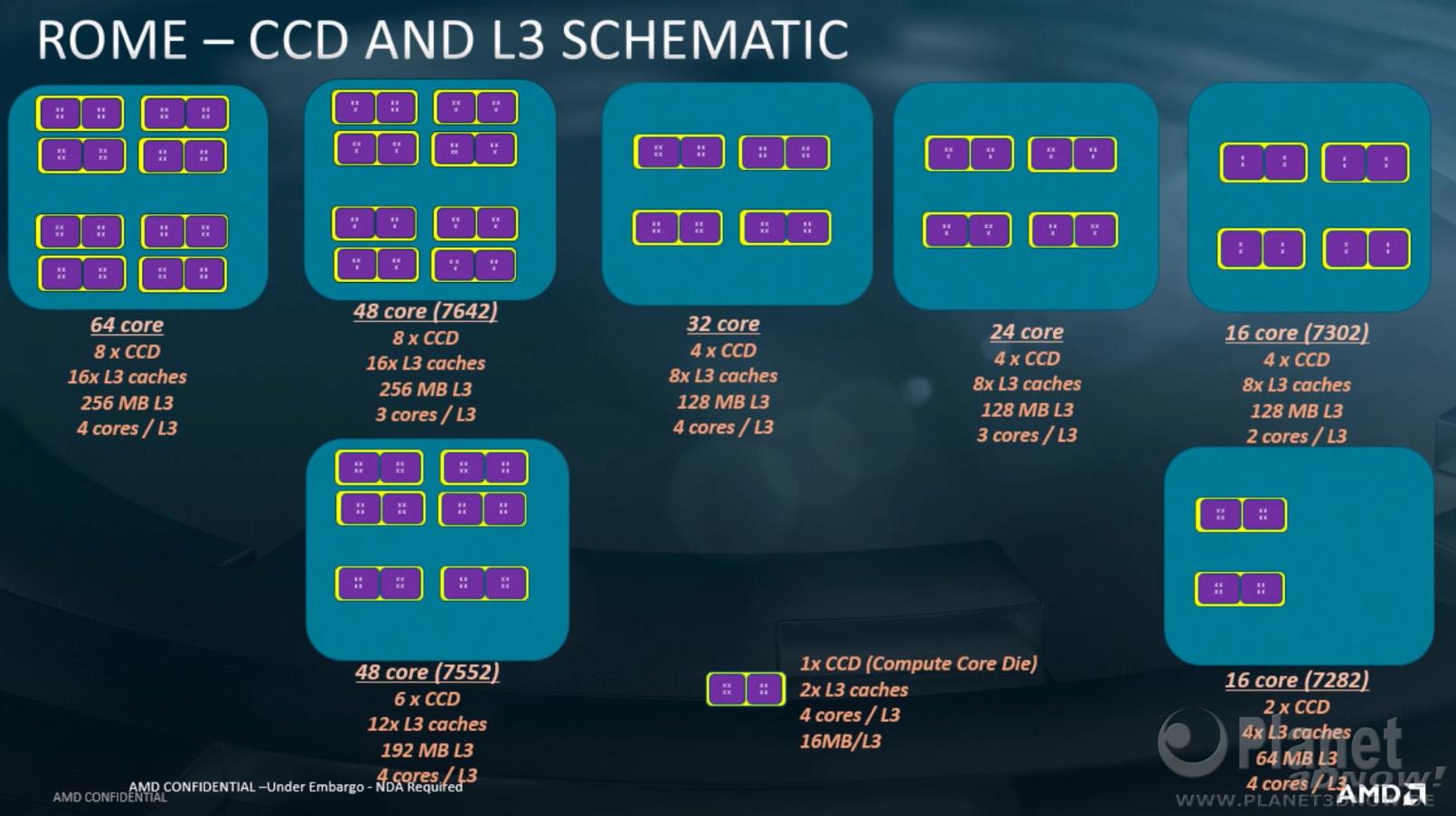 AMD-HPC-AI_24