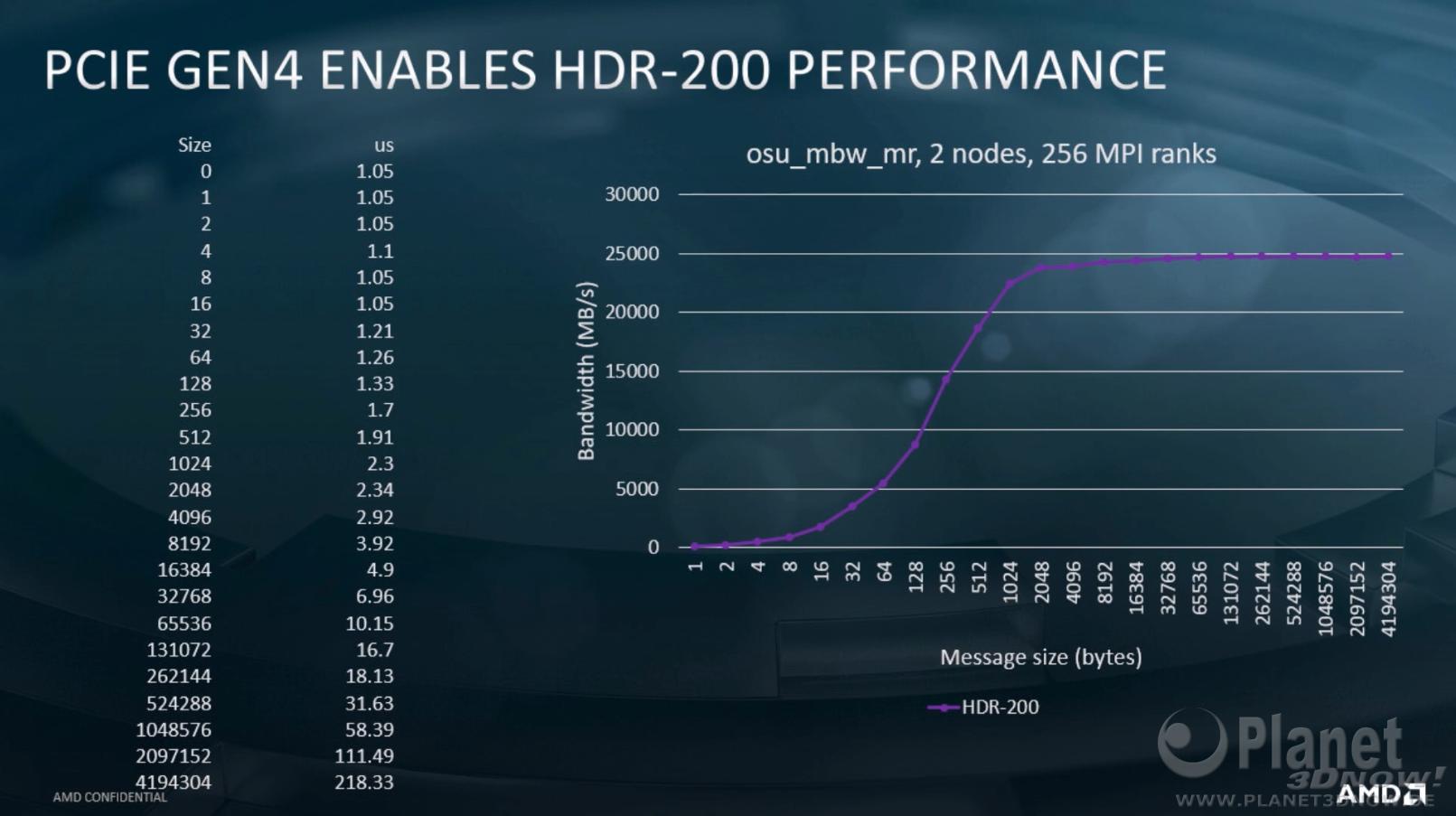 AMD-HPC-AI_34