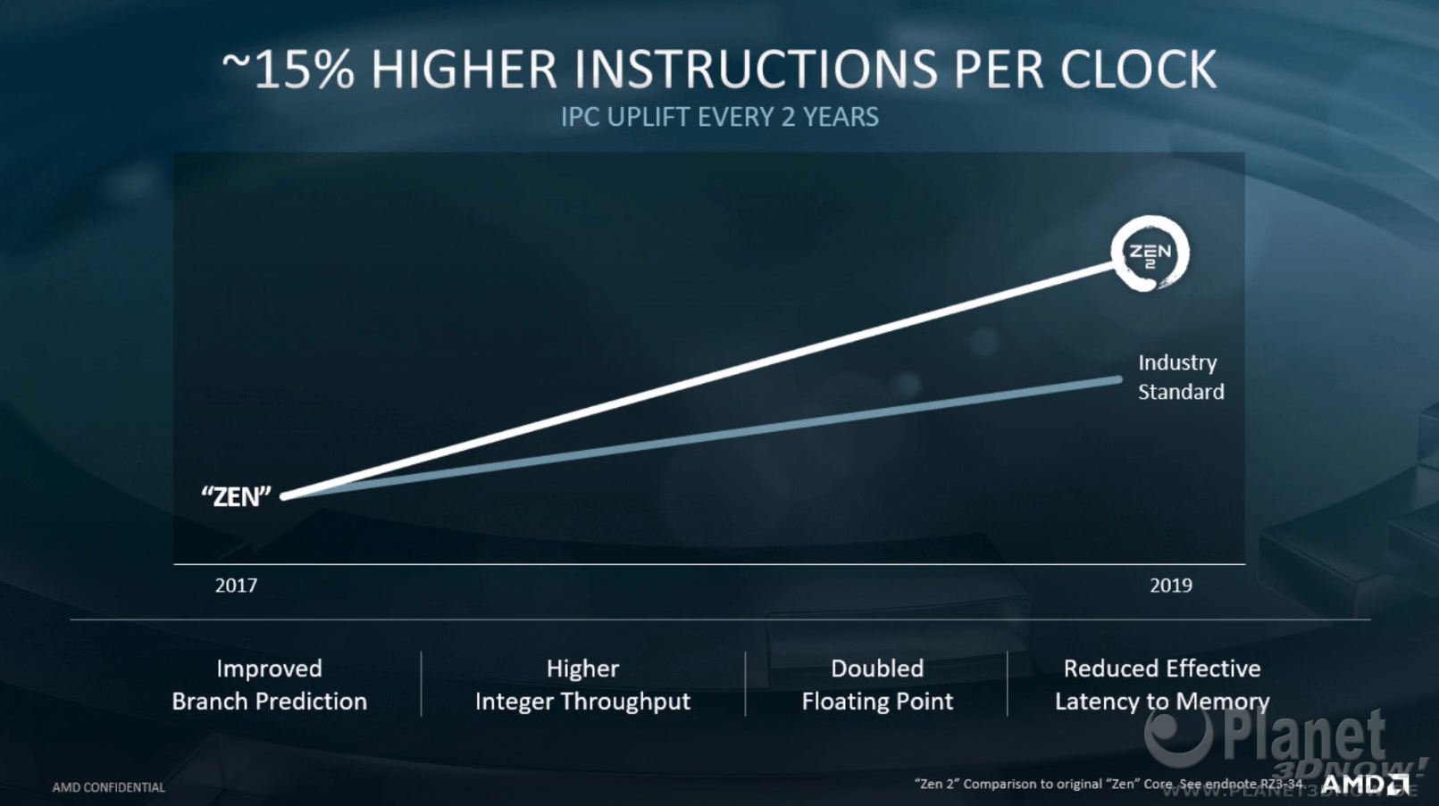 AMD-HPC-AI_9