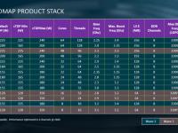 AMD-HPC-AI_13