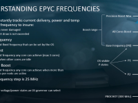 AMD-HPC-AI_14