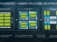 AMD-HPC-AI_18