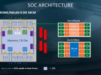 AMD-HPC-AI_22