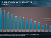 AMD-HPC-AI_26