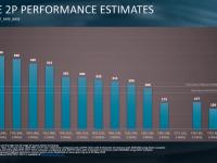AMD-HPC-AI_27