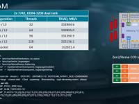 AMD-HPC-AI_28