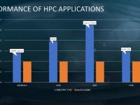 AMD-HPC-AI_31