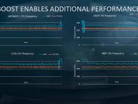 AMD-HPC-AI_32