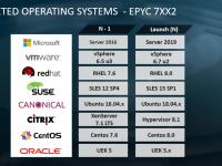 AMD-HPC-AI_35