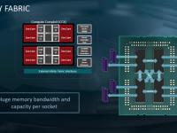 AMD-HPC-AI_4