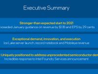 Intel_Q1_2021_03