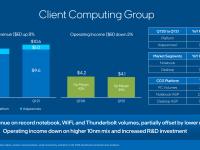 Intel_Q1_2021_05