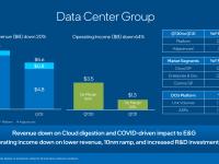 Intel_Q1_2021_06