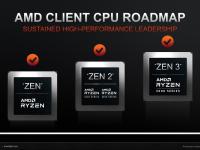 AMD_Investor_Nov2020_11
