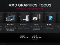 AMD_Investor_Nov2020_13