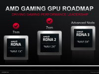 AMD_Investor_Nov2020_16