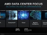 AMD_Investor_Nov2020_18