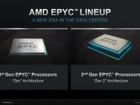 AMD_Investor_Nov2020_19