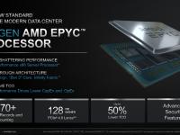 AMD_Investor_Nov2020_20