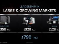 AMD_Investor_Nov2020_5