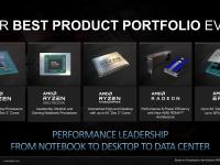 AMD_Investor_Nov2020_7