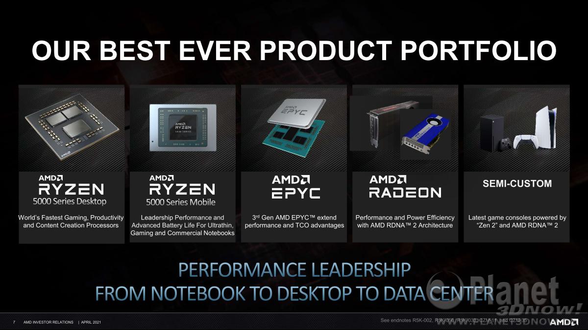 AMD_Investor_Praesentation_April2021_07