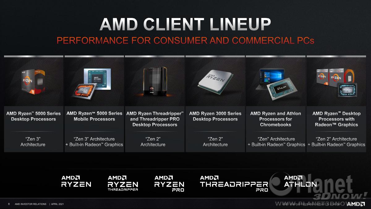 AMD_Investor_Praesentation_April2021_08