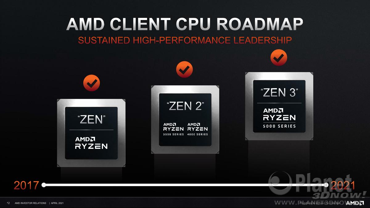 AMD_Investor_Praesentation_April2021_12