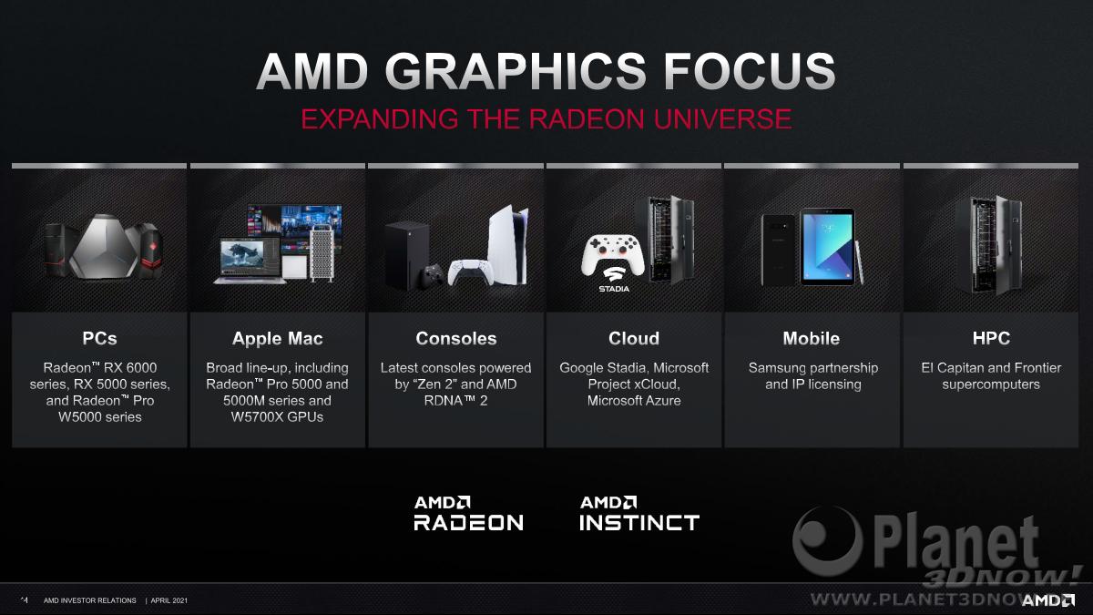 AMD_Investor_Praesentation_April2021_14