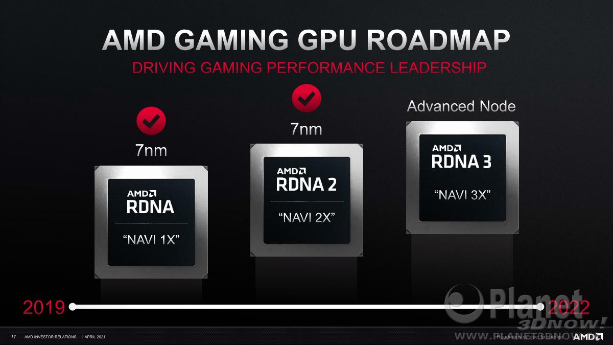 AMD_Investor_Praesentation_April2021_17