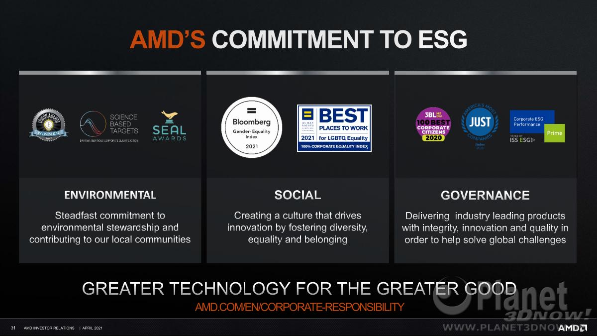 AMD_Investor_Praesentation_April2021_31