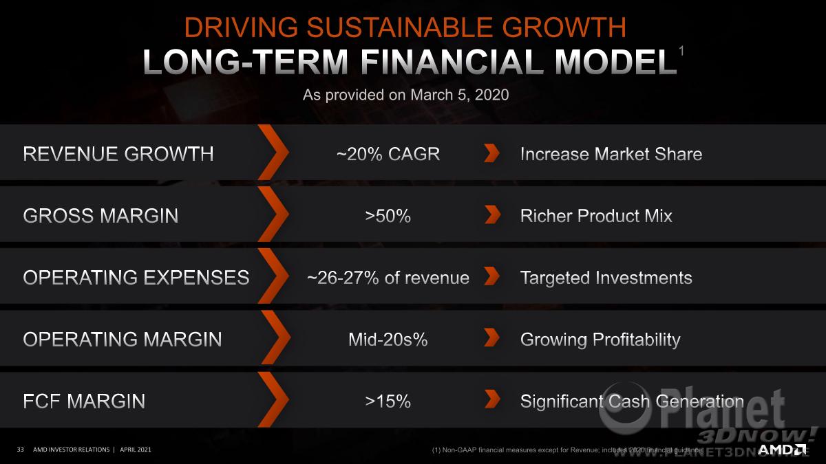 AMD_Investor_Praesentation_April2021_33