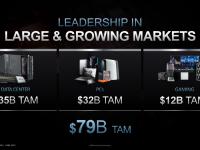 AMD_Investor_Praesentation_April2021_06