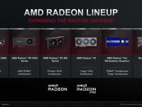 AMD_Investor_Praesentation_April2021_15