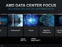 AMD_Investor_Praesentation_April2021_19
