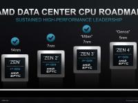 AMD_Investor_Praesentation_April2021_24