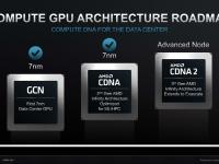 AMD_Investor_Praesentation_April2021_28