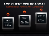 AMD_Investor_Praesentation_Februar2021_11