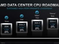 AMD_Investor_Praesentation_Februar2021_23