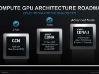 AMD_Investor_Praesentation_Februar2021_27