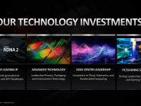 AMD_Investor_Praesentation_Februar2021_6