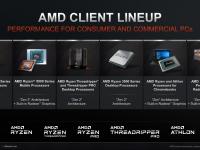 AMD_Investor_Praesentation_Februar2021_8