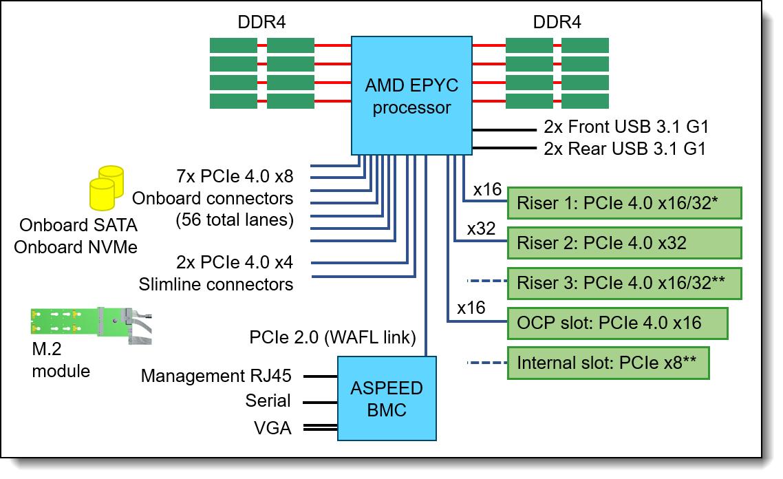 SR655-block-diagram